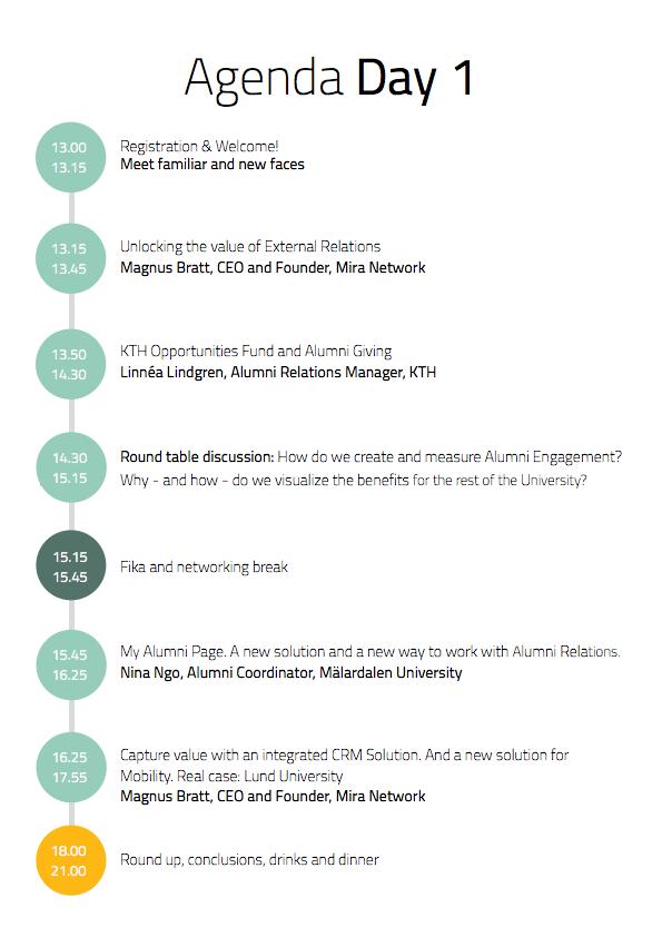 MiraER 2015 the agenda