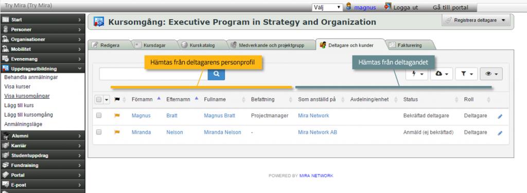 I listan över deltagare visas uppgifter från deltagarens personprofil och själva deltagandet