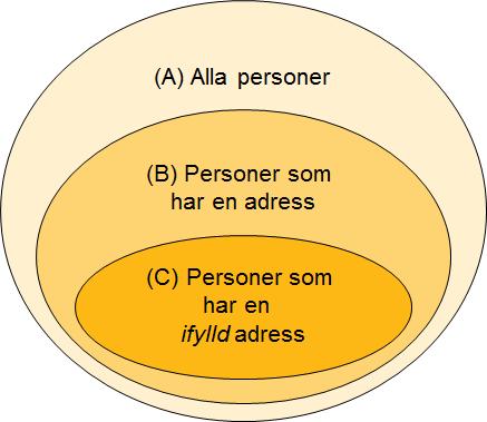 faq-query-unions-3